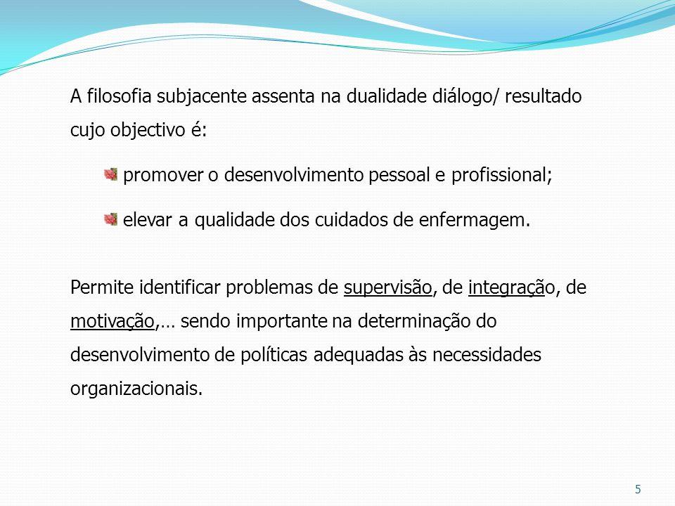 5 A filosofia subjacente assenta na dualidade diálogo/ resultado cujo objectivo é: promover o desenvolvimento pessoal e profissional; elevar a qualida