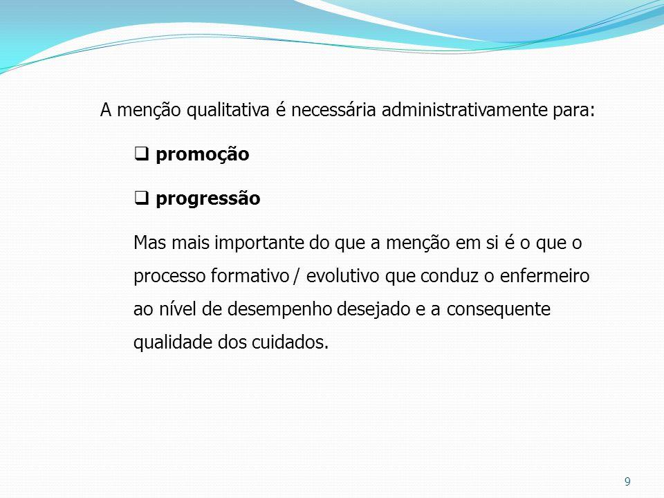 9 A menção qualitativa é necessária administrativamente para:  promoção  progressão Mas mais importante do que a menção em si é o que o processo for