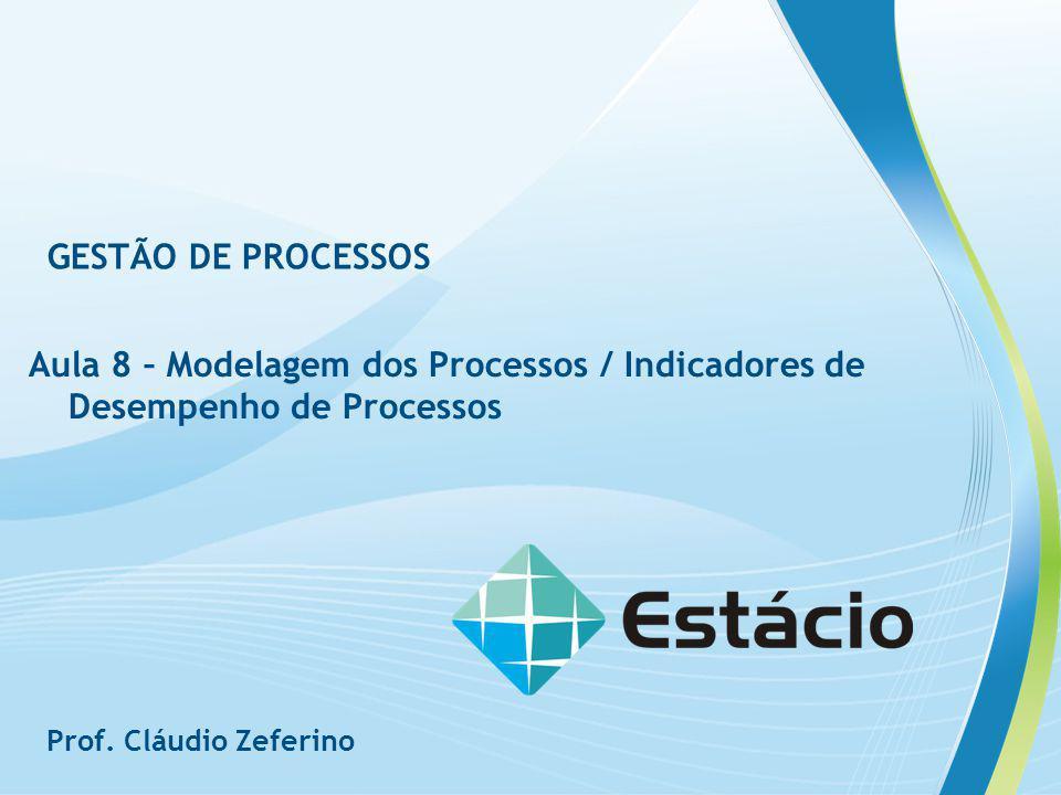 GESTÃO DE PROCESSOS Aula 8 – Modelagem dos Processos / Indicadores de Desempenho de Processos Prof. Cláudio Zeferino