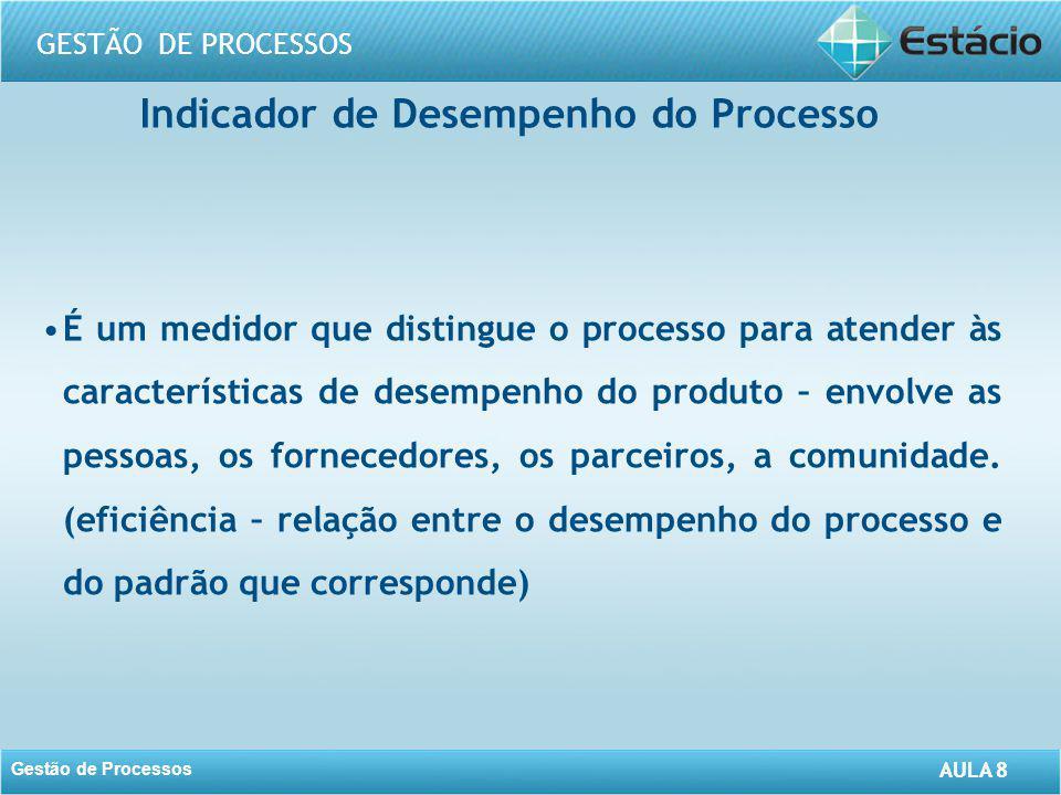AULA 8 GESTÃO DE PROCESSOS Gestão de Processos AULA 8 Indicador de Desempenho do Processo É um medidor que distingue o processo para atender às caract