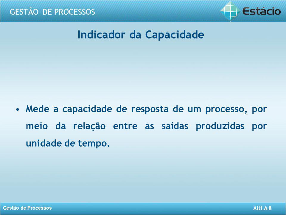 AULA 8 GESTÃO DE PROCESSOS Gestão de Processos AULA 8 Indicador da Capacidade Mede a capacidade de resposta de um processo, por meio da relação entre