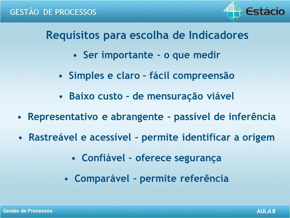 AULA 8 GESTÃO DE PROCESSOS Gestão de Processos AULA 8 Requisitos para escolha de Indicadores Ser importante – o que medir Simples e claro – fácil comp