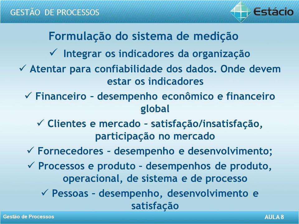AULA 8 GESTÃO DE PROCESSOS Gestão de Processos AULA 8 Formulação do sistema de medição Integrar os indicadores da organização Atentar para confiabilid