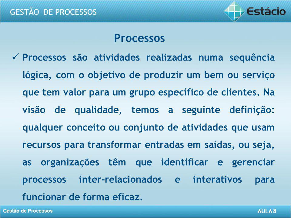 AULA 8 GESTÃO DE PROCESSOS Gestão de Processos AULA 8 Indicadores de Desempenho Uma forma de representação quantificada das características de um processo e de um produto utilizado para acompanhar e melhorar os resultados ao longo do tempo.