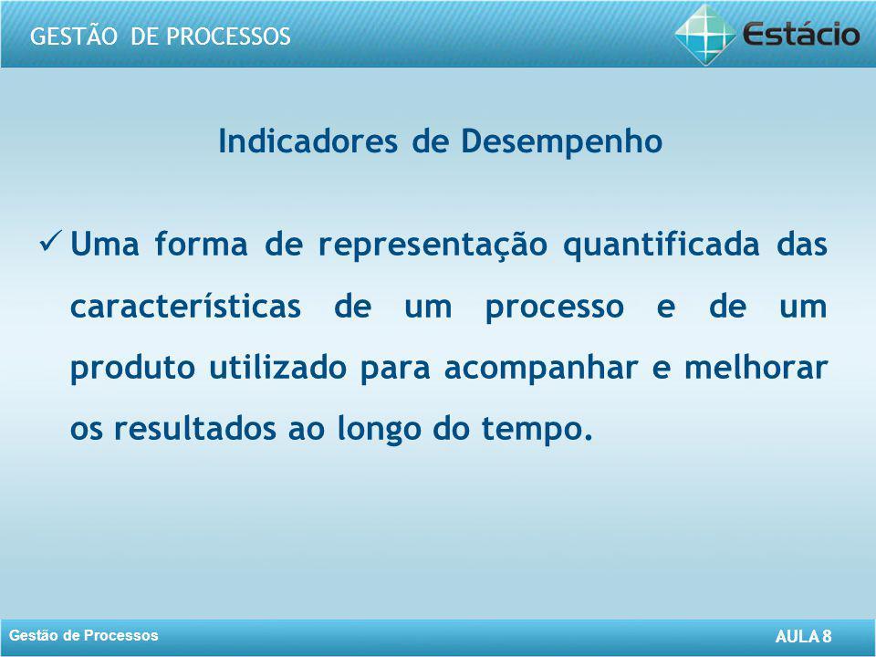 AULA 8 GESTÃO DE PROCESSOS Gestão de Processos AULA 8 Indicadores de Desempenho Uma forma de representação quantificada das características de um proc