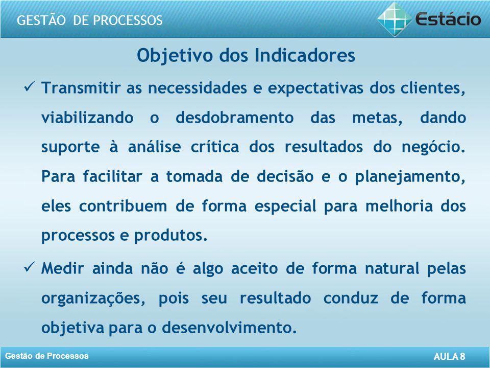 AULA 8 GESTÃO DE PROCESSOS Gestão de Processos AULA 8 Objetivo dos Indicadores Transmitir as necessidades e expectativas dos clientes, viabilizando o