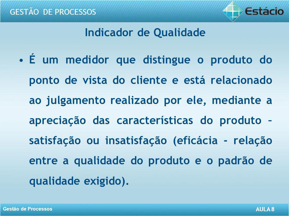 AULA 8 GESTÃO DE PROCESSOS Gestão de Processos AULA 8 Indicador de Desempenho do Produto É um medidor que distingue o produto para atender às necessidades e expectativas do cliente, satisfazendo-o