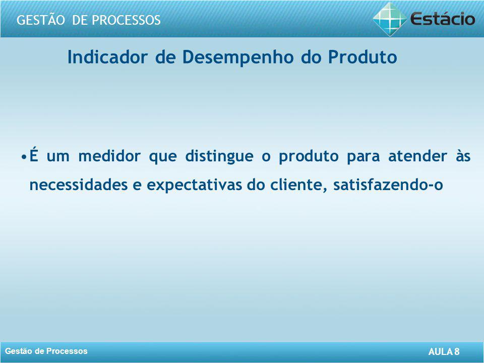 AULA 8 GESTÃO DE PROCESSOS Gestão de Processos AULA 8 Indicador de Desempenho do Processo É um medidor que distingue o processo para atender às características de desempenho do produto – envolve as pessoas, os fornecedores, os parceiros, a comunidade.