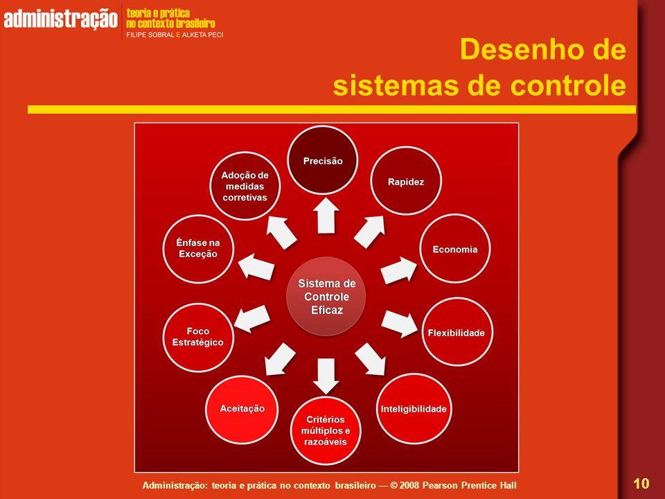 Administração: teoria e prática no contexto brasileiro — © 2008 Pearson Prentice Hall Desenho de sistemas de controle 10