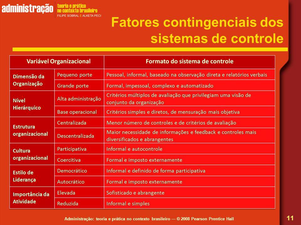 Administração: teoria e prática no contexto brasileiro — © 2008 Pearson Prentice Hall Fatores contingenciais dos sistemas de controle 11