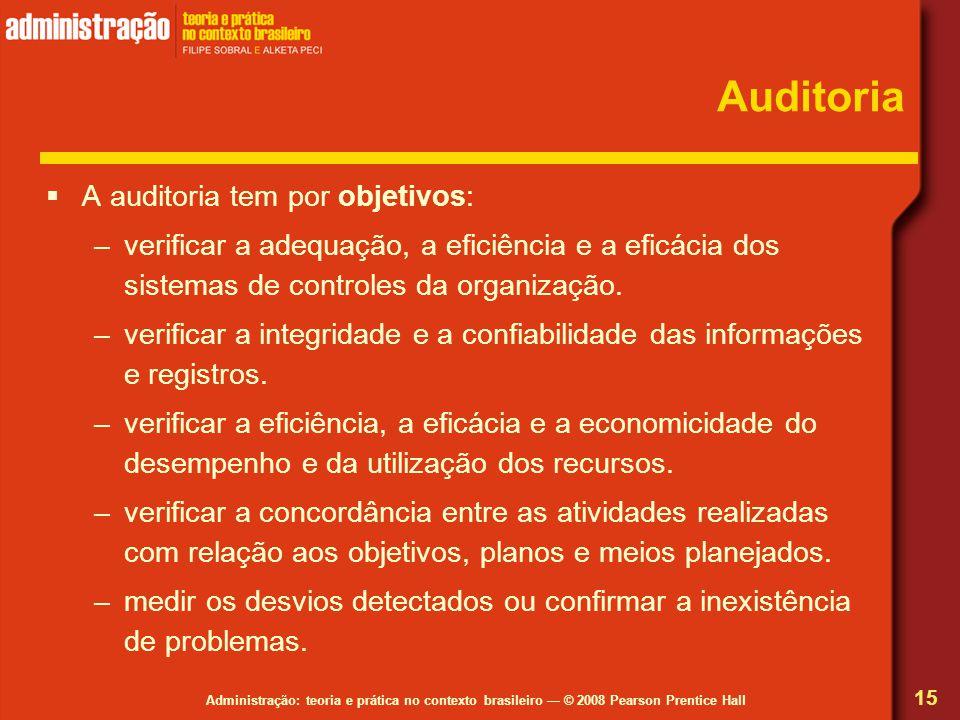 Administração: teoria e prática no contexto brasileiro — © 2008 Pearson Prentice Hall Auditoria  A auditoria tem por objetivos: –verificar a adequaçã