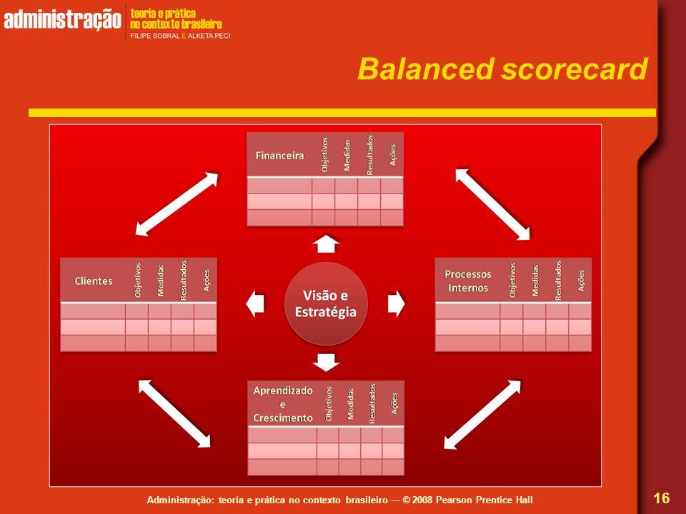 Administração: teoria e prática no contexto brasileiro — © 2008 Pearson Prentice Hall Balanced scorecard 16