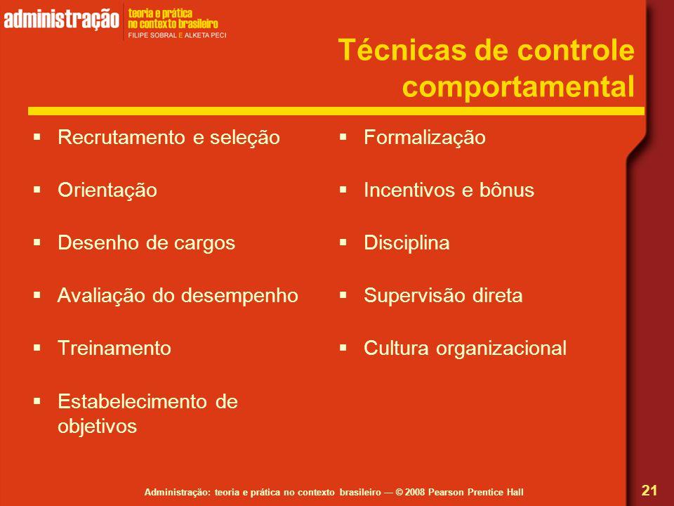 Administração: teoria e prática no contexto brasileiro — © 2008 Pearson Prentice Hall Técnicas de controle comportamental  Recrutamento e seleção  O