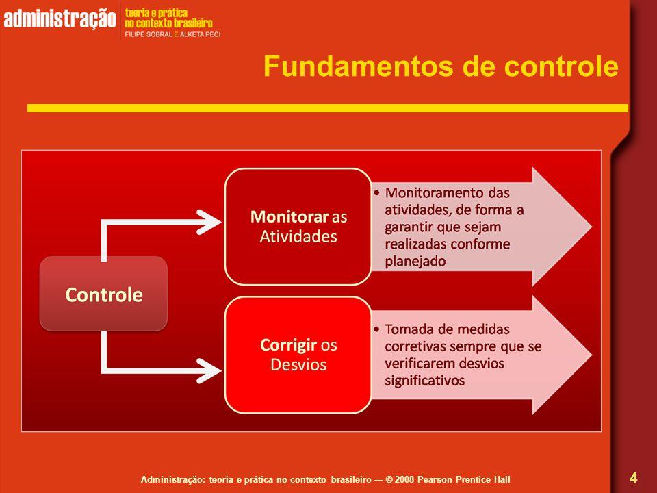 Administração: teoria e prática no contexto brasileiro — © 2008 Pearson Prentice Hall Auditoria  A auditoria tem por objetivos: –verificar a adequação, a eficiência e a eficácia dos sistemas de controles da organização.
