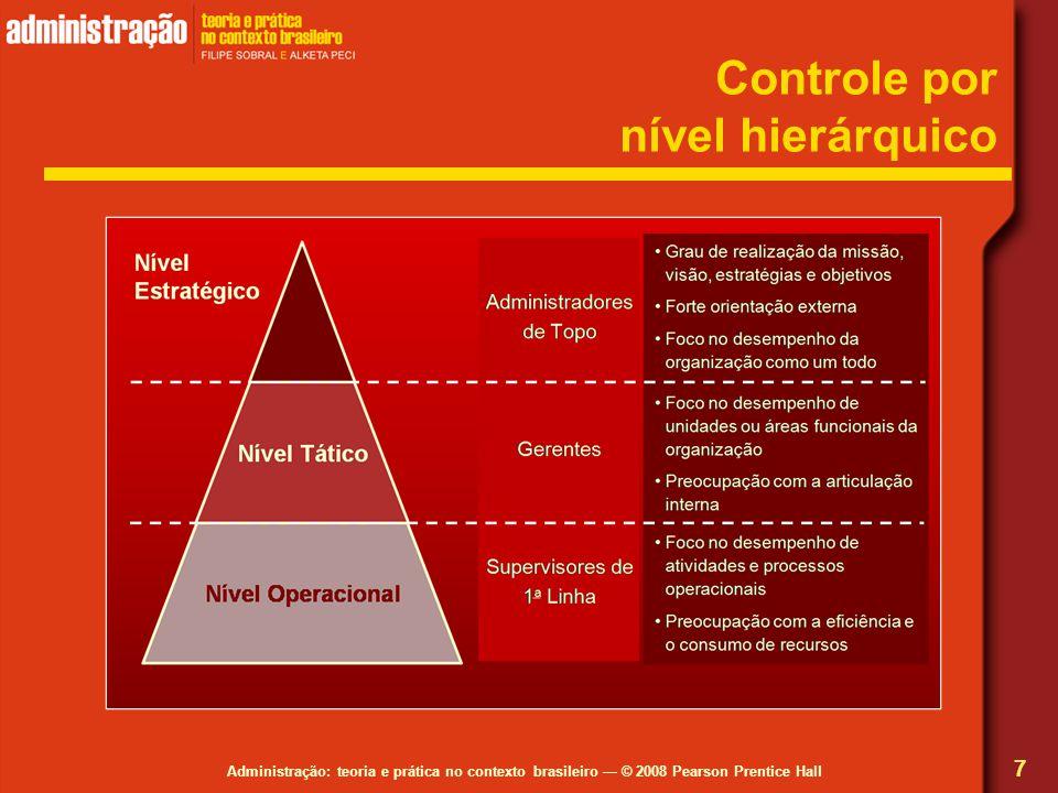 Administração: teoria e prática no contexto brasileiro — © 2008 Pearson Prentice Hall Controle por nível hierárquico 7
