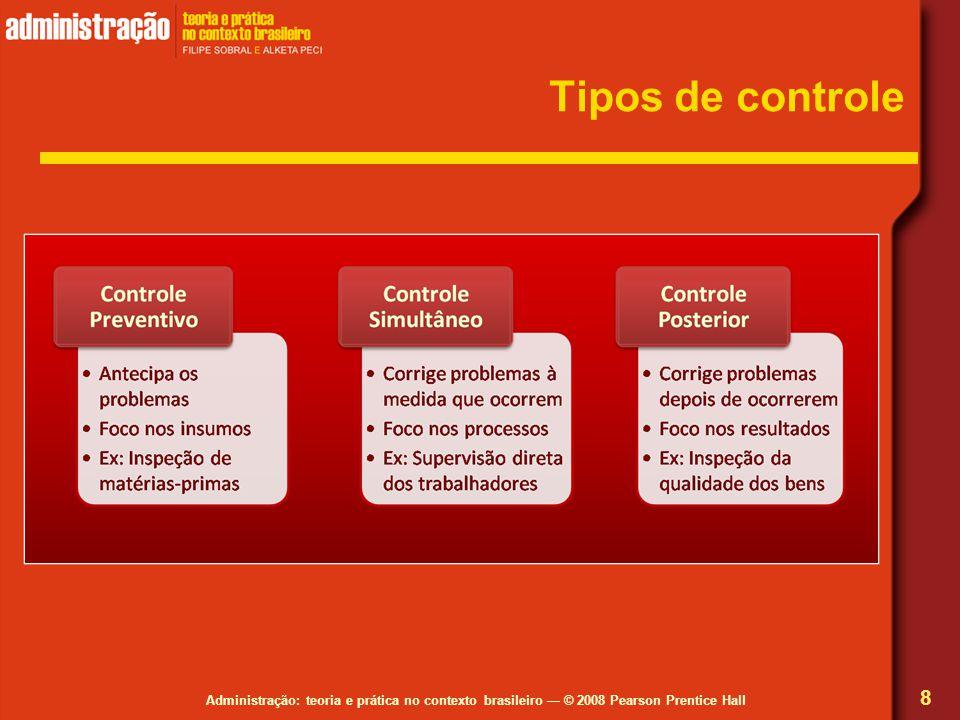 Administração: teoria e prática no contexto brasileiro — © 2008 Pearson Prentice Hall Processo de controle 9