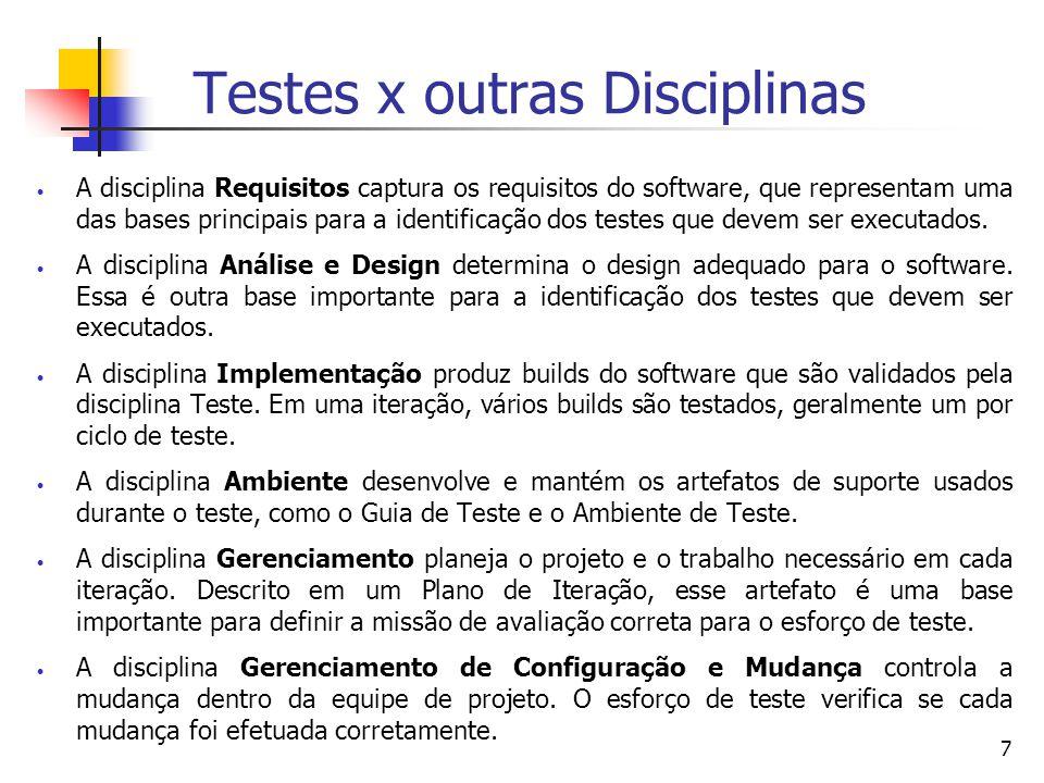 7 Testes x outras Disciplinas  A disciplina Requisitos captura os requisitos do software, que representam uma das bases principais para a identificação dos testes que devem ser executados.