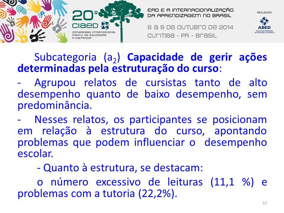 Subcategoria (a 2 ) Capacidade de gerir ações determinadas pela estruturação do curso: -Agrupou relatos de cursistas tanto de alto desempenho quanto de baixo desempenho, sem predominância.