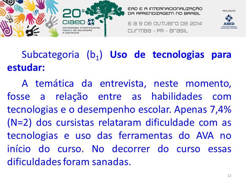 Subcategoria (b 1 ) Uso de tecnologias para estudar: A temática da entrevista, neste momento, fosse a relação entre as habilidades com tecnologias e o desempenho escolar.