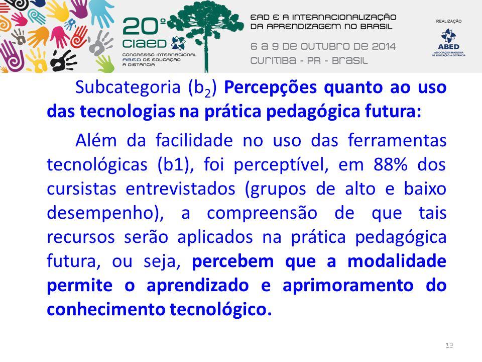 Subcategoria (b 2 ) Percepções quanto ao uso das tecnologias na prática pedagógica futura: Além da facilidade no uso das ferramentas tecnológicas (b1), foi perceptível, em 88% dos cursistas entrevistados (grupos de alto e baixo desempenho), a compreensão de que tais recursos serão aplicados na prática pedagógica futura, ou seja, percebem que a modalidade permite o aprendizado e aprimoramento do conhecimento tecnológico.