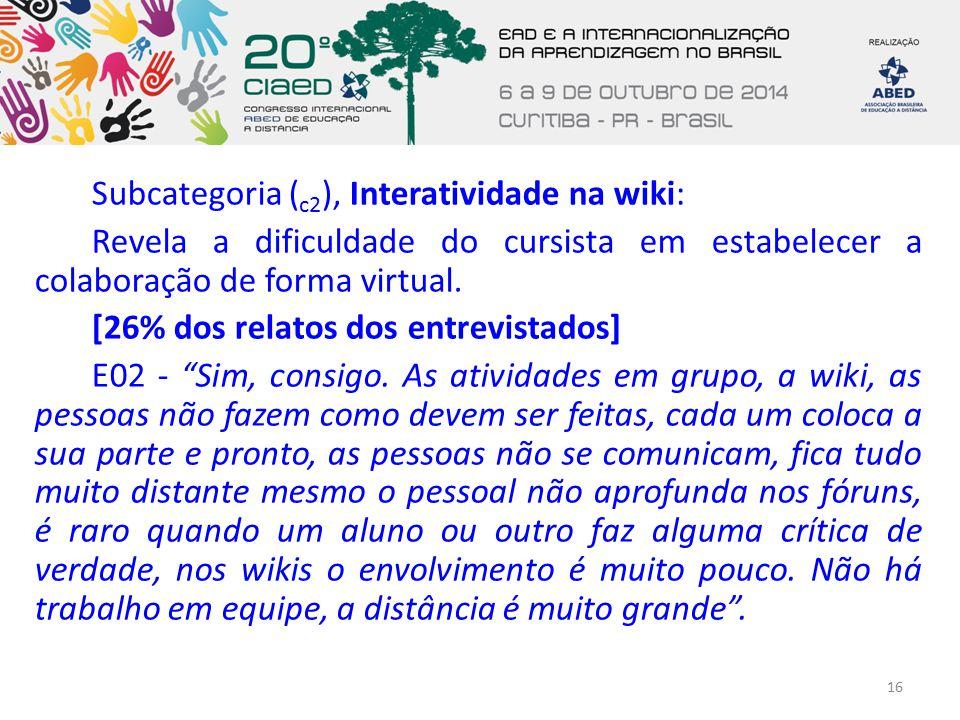Subcategoria ( c2 ), Interatividade na wiki: Revela a dificuldade do cursista em estabelecer a colaboração de forma virtual.