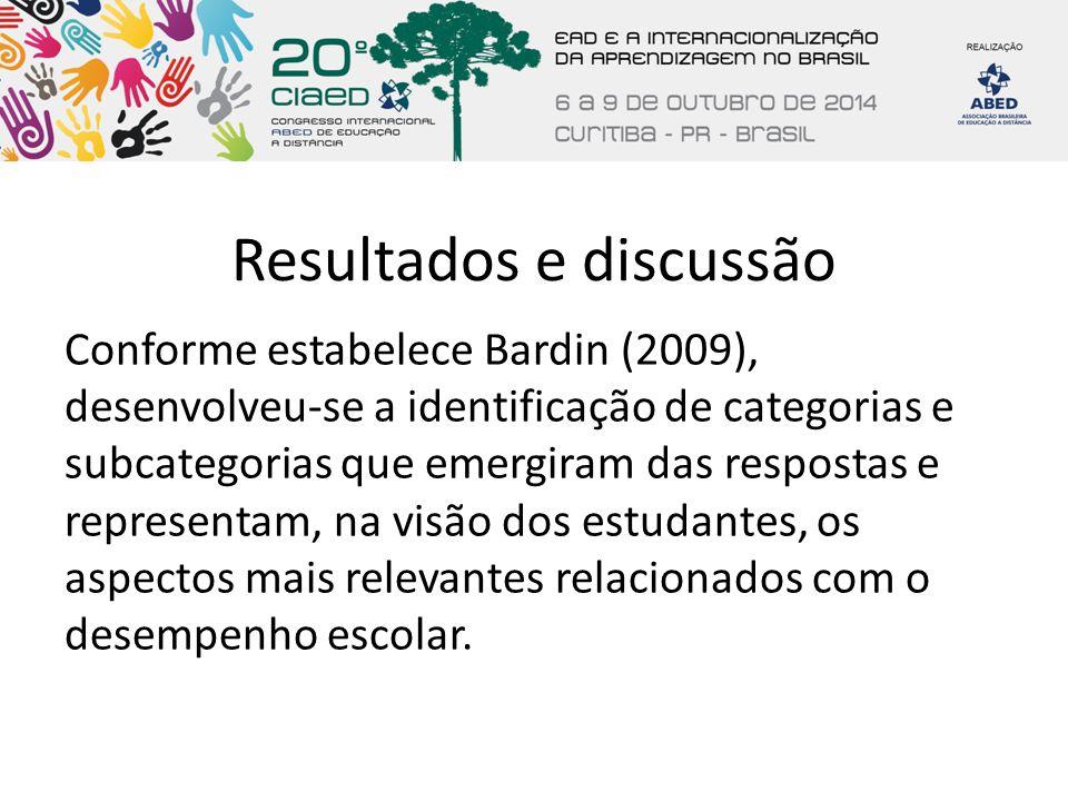 Resultados e discussão Conforme estabelece Bardin (2009), desenvolveu-se a identificação de categorias e subcategorias que emergiram das respostas e representam, na visão dos estudantes, os aspectos mais relevantes relacionados com o desempenho escolar.