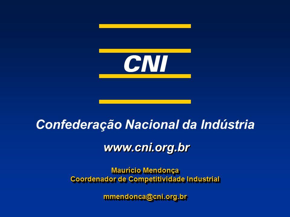 Confederação Nacional da Indústria www.cni.org.br Maurício Mendonça Coordenador de Competitividade Industrial mmendonca@cni.org.br Maurício Mendonça Coordenador de Competitividade Industrial mmendonca@cni.org.br
