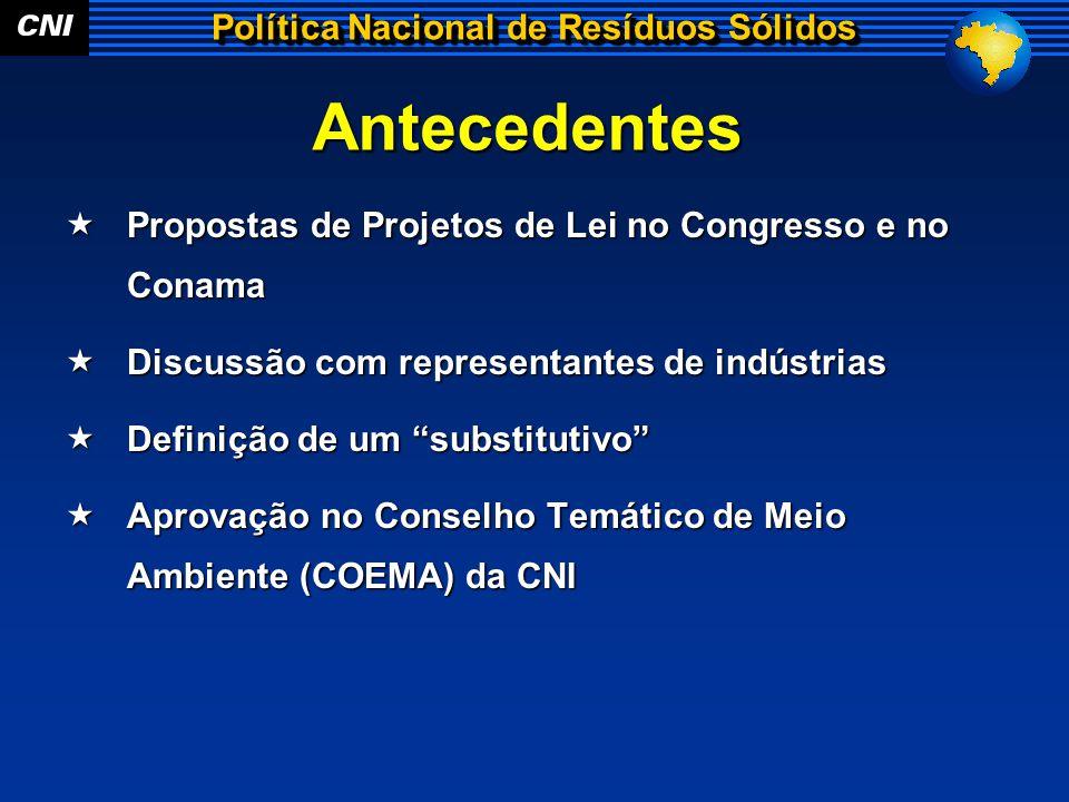 Antecedentes  Propostas de Projetos de Lei no Congresso e no Conama  Discussão com representantes de indústrias  Definição de um substitutivo  Aprovação no Conselho Temático de Meio Ambiente (COEMA) da CNI