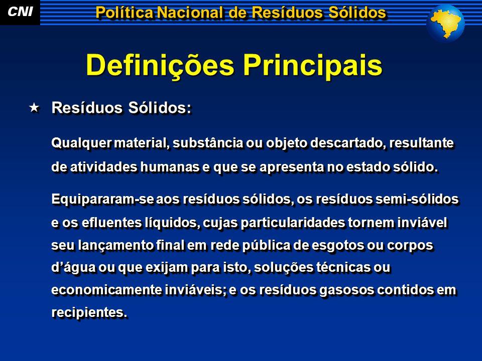 Política Nacional de Resíduos Sólidos Definições Principais  Resíduos Sólidos: Qualquer material, substância ou objeto descartado, resultante de atividades humanas e que se apresenta no estado sólido.