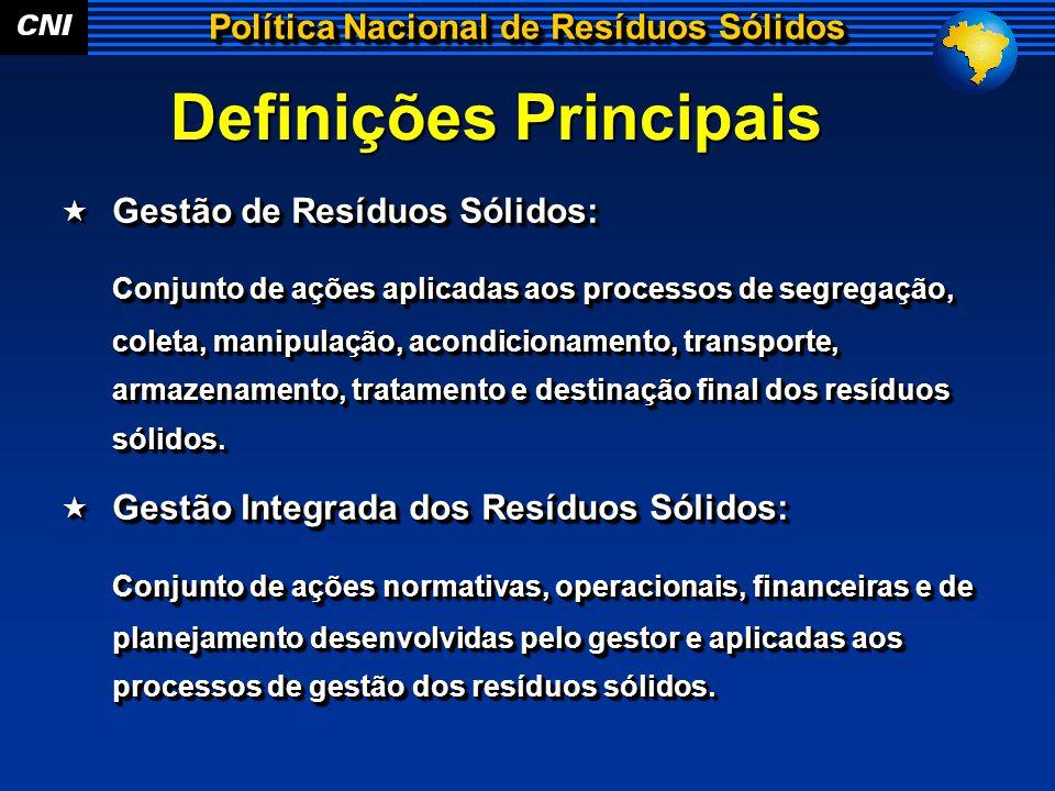 Política Nacional de Resíduos Sólidos Definições Principais  Gerador de Resíduos Sólidos: Pessoa física ou jurídica que descarta um bem ou parte dele, por elas adquiridas, utilizadas ou produzidas.
