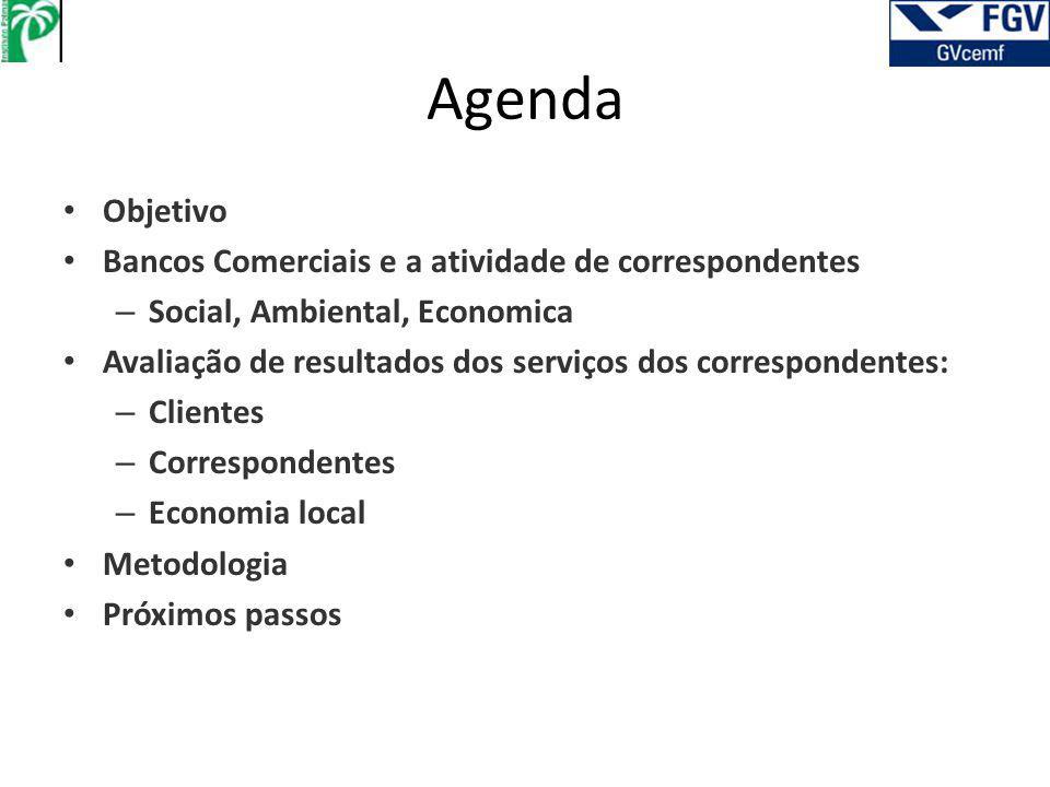 Agenda Objetivo Bancos Comerciais e a atividade de correspondentes – Social, Ambiental, Economica Avaliação de resultados dos serviços dos correspondentes: – Clientes – Correspondentes – Economia local Metodologia Próximos passos