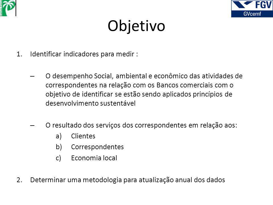 Objetivo 1.Identificar indicadores para medir : – O desempenho Social, ambiental e econômico das atividades de correspondentes na relação com os Banco