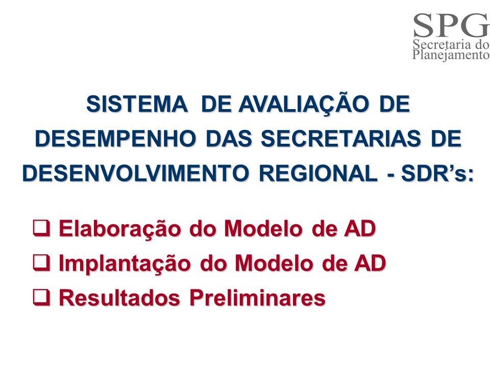 SISTEMA DE AVALIAÇÃO DE DESEMPENHO DAS SECRETARIAS DE DESENVOLVIMENTO REGIONAL - SDR's:  Elaboração do Modelo de AD  Implantação do Modelo de AD  Resultados Preliminares