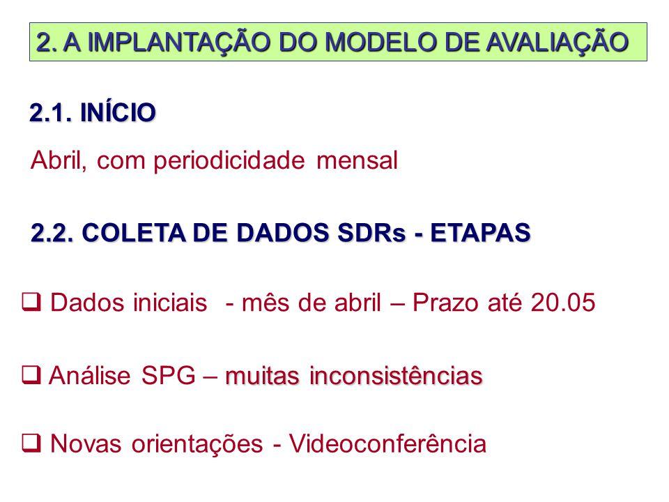2. A IMPLANTAÇÃO DO MODELO DE AVALIAÇÃO 2.1.