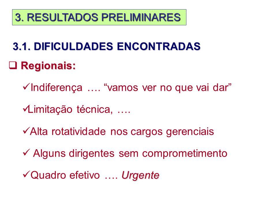 3. RESULTADOS PRELIMINARES 3.1. DIFICULDADES ENCONTRADAS Regionais:  Regionais: Indiferença ….