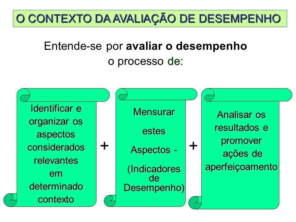 1.1.1Participação 1.1.1.2.Representantes dos municípios 1.1.1.3 Representantes da administração direta e indireta 1.
