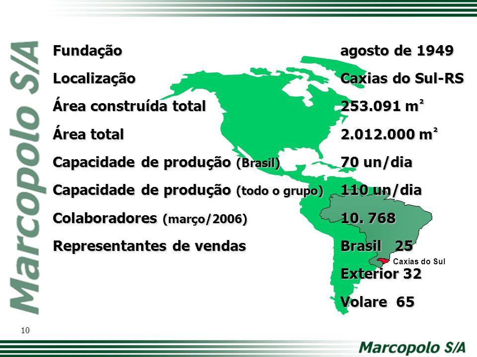 Caxias do Sul Fundaçãoagosto de 1949 Localização Caxias do Sul-RS Área construída total253.091 m ² Área total 2.012.000 m ² Capacidade de produção (Br