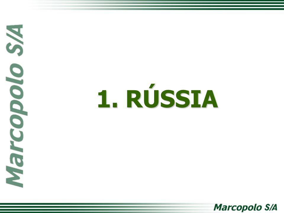 1. RÚSSIA