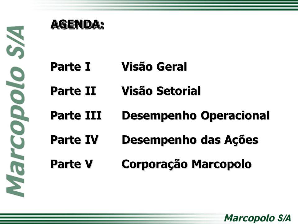 Parte I Visão Geral Parte II Visão Setorial Parte III Desempenho Operacional Parte IV Desempenho das Ações Parte V Corporação Marcopolo AGENDA:AGENDA: