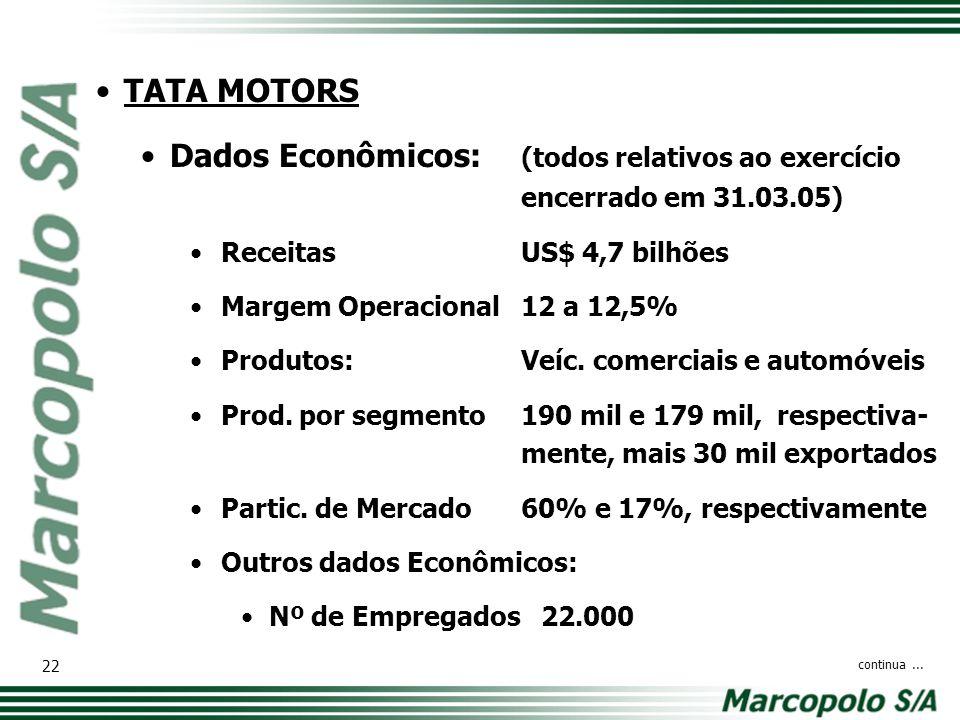 TATA MOTORS Dados Econômicos: (todos relativos ao exercício encerrado em 31.03.05) ReceitasUS$ 4,7 bilhões Margem Operacional12 a 12,5% Produtos:Veíc.