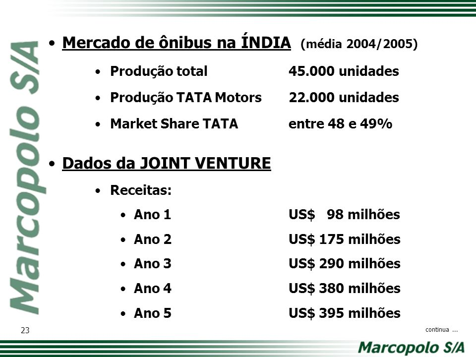 Mercado de ônibus na ÍNDIA (média 2004/2005) Produção total45.000 unidades Produção TATA Motors22.000 unidades Market Share TATAentre 48 e 49% continu