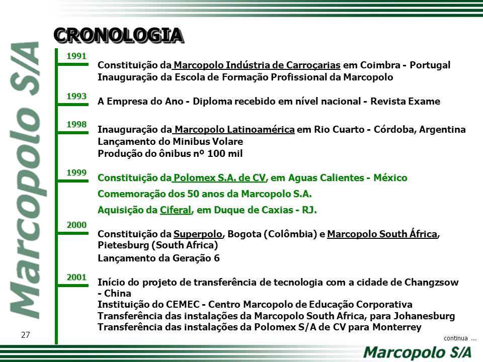 A Empresa do Ano - Diploma recebido em nível nacional - Revista Exame Comemoração dos 50 anos da Marcopolo S.A. 1993 Aquisição da Ciferal, em Duque de