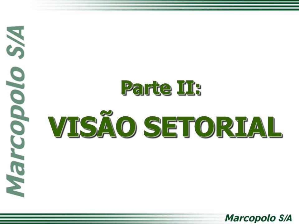 Parte II: VISÃO SETORIAL Parte II: VISÃO SETORIAL