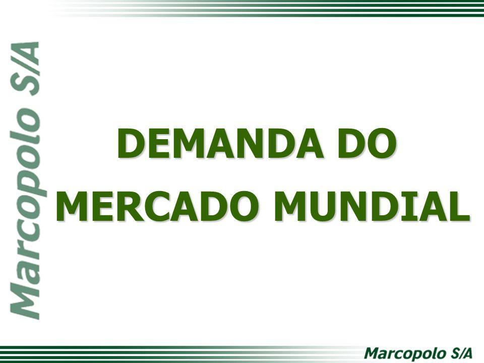 DEMANDA DO MERCADO MUNDIAL