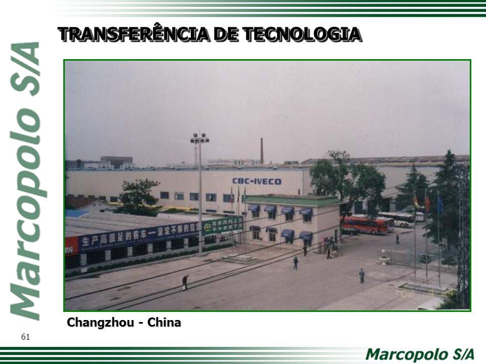Changzhou - China TRANSFERÊNCIA DE TECNOLOGIA 61