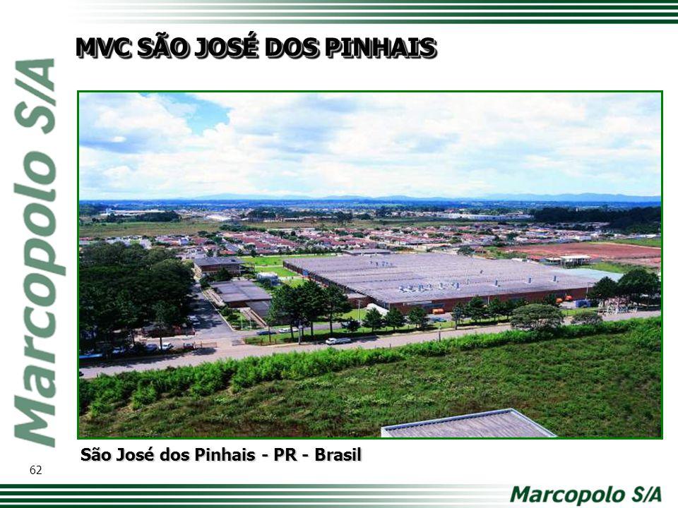 São José dos Pinhais - PR - Brasil MVC SÃO JOSÉ DOS PINHAIS 62