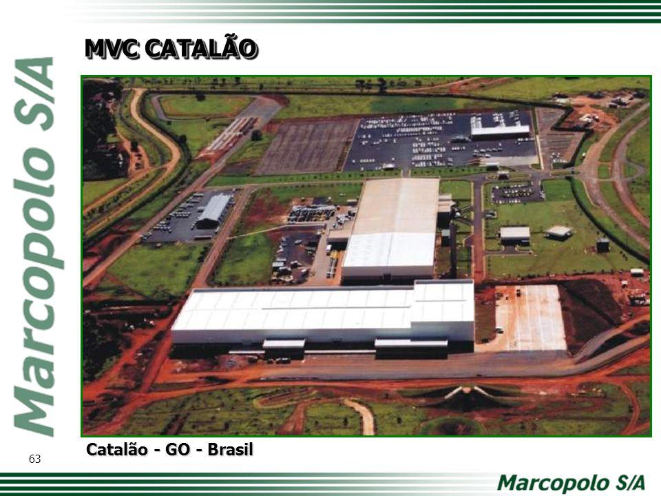 Catalão - GO - Brasil MVC CATALÃO 63