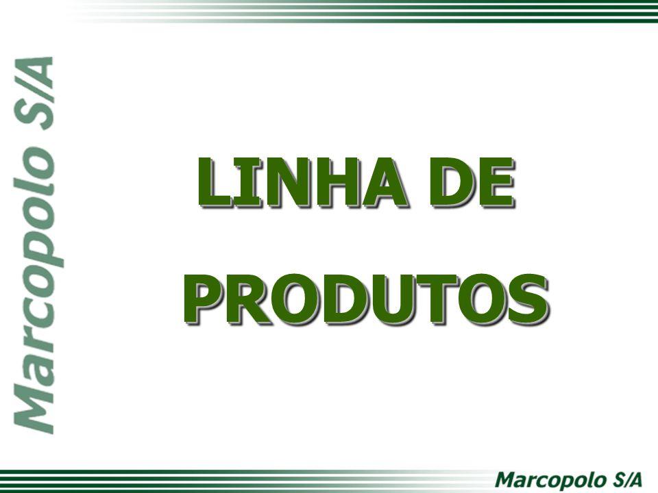 LINHA DE PRODUTOS PRODUTOS
