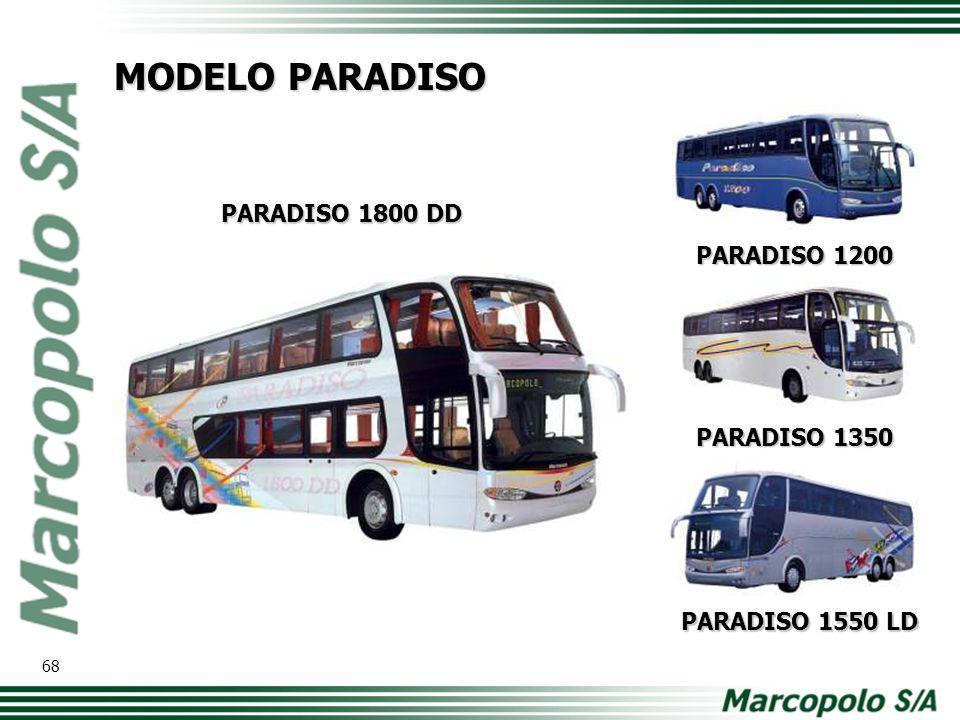 MODELO PARADISO PARADISO 1200 PARADISO 1350 PARADISO 1550 LD PARADISO 1800 DD 68