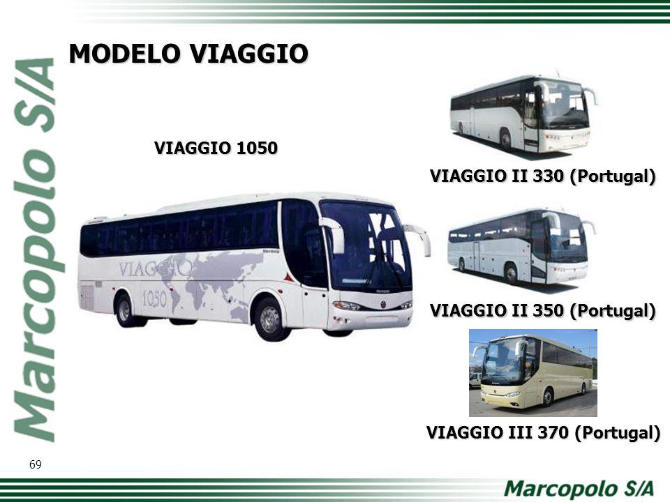 VIAGGIO 1050 MODELO VIAGGIO VIAGGIO II 330 (Portugal) VIAGGIO II 350 (Portugal) VIAGGIO III 370 (Portugal) 69